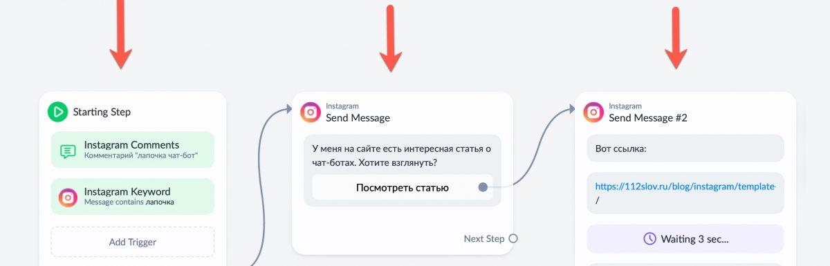 Как выглядит чат-бот в Инстаграме?